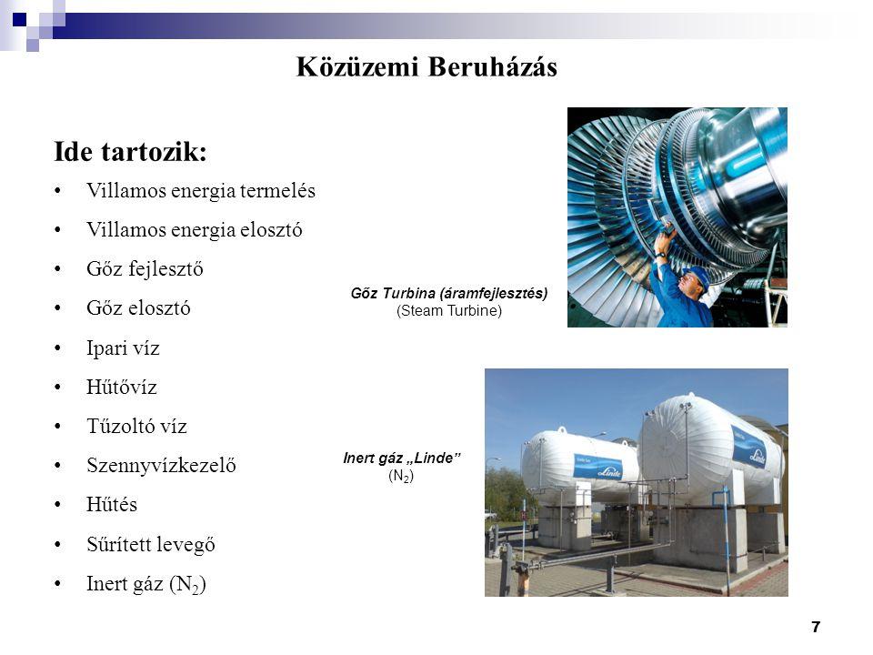 Gőz Turbina (áramfejlesztés)