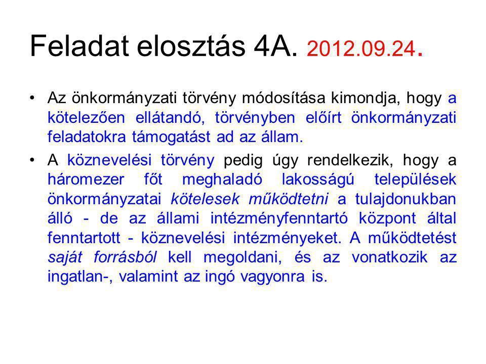 Feladat elosztás 4A. 2012.09.24.