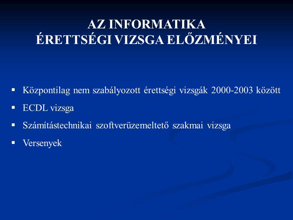 AZ INFORMATIKA ÉRETTSÉGI VIZSGA ELŐZMÉNYEI