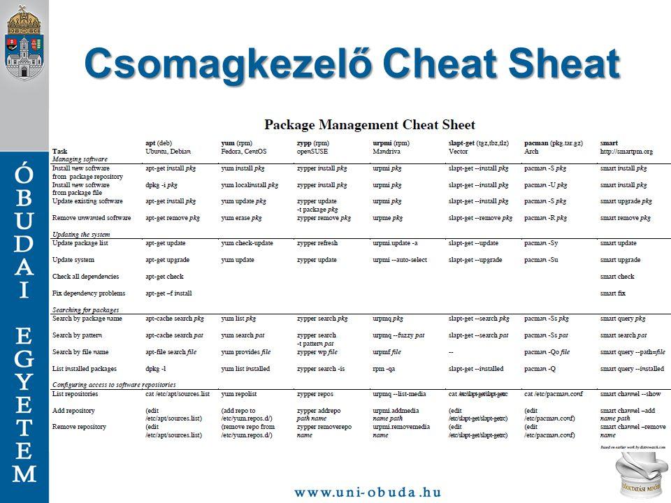 Csomagkezelő Cheat Sheat