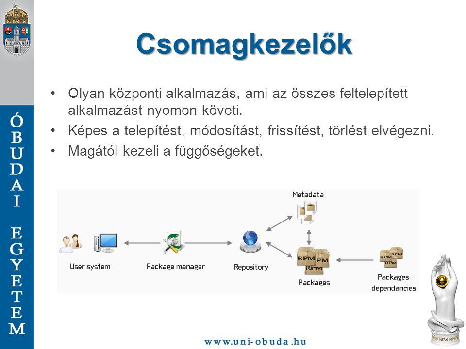 Csomagkezelők Olyan központi alkalmazás, ami az összes feltelepített alkalmazást nyomon követi.