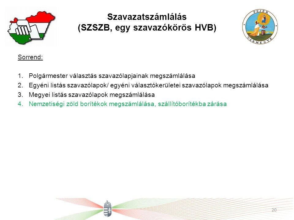 Szavazatszámlálás (SZSZB, egy szavazókörös HVB)
