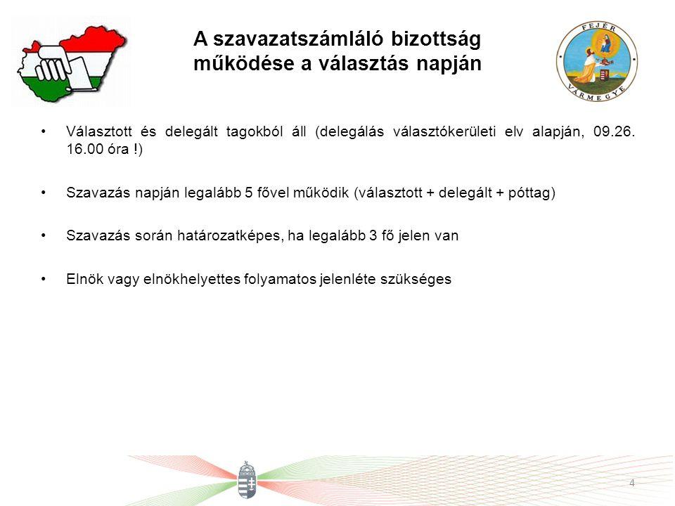 A szavazatszámláló bizottság működése a választás napján