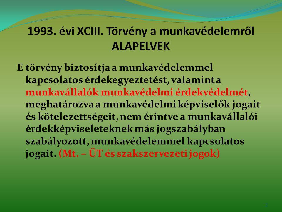1993. évi XCIII. Törvény a munkavédelemről ALAPELVEK