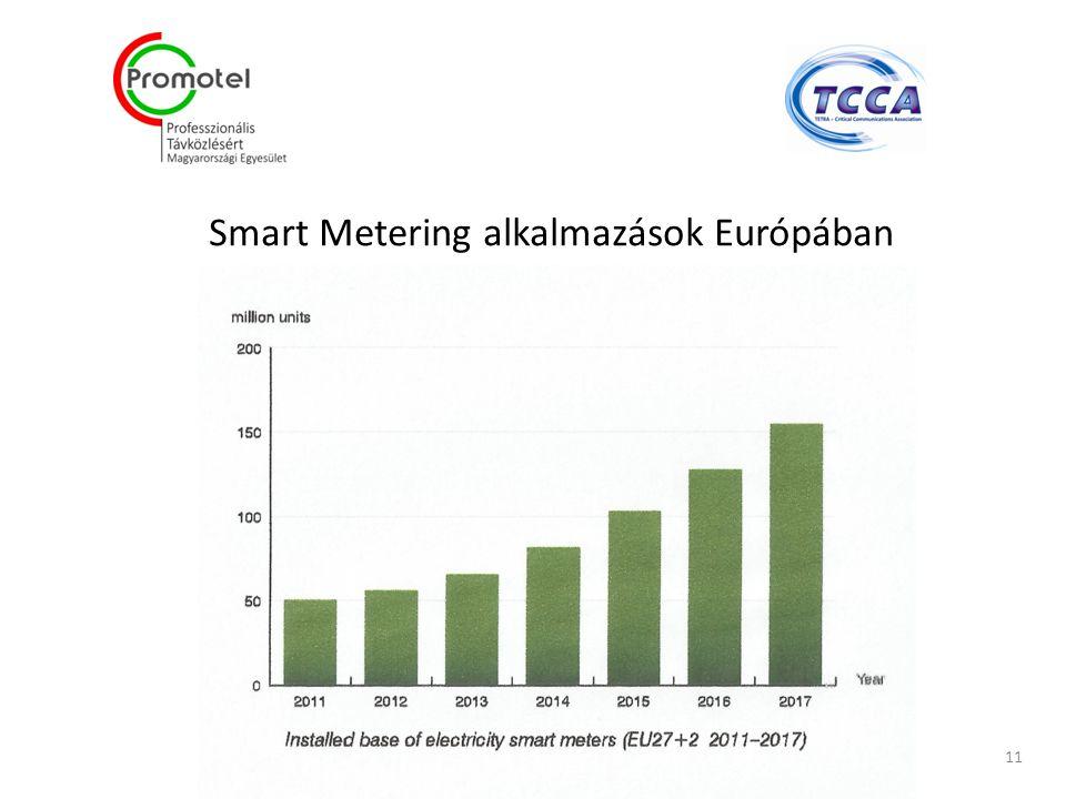 Smart Metering alkalmazások Európában