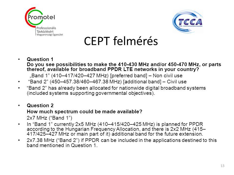CEPT felmérés
