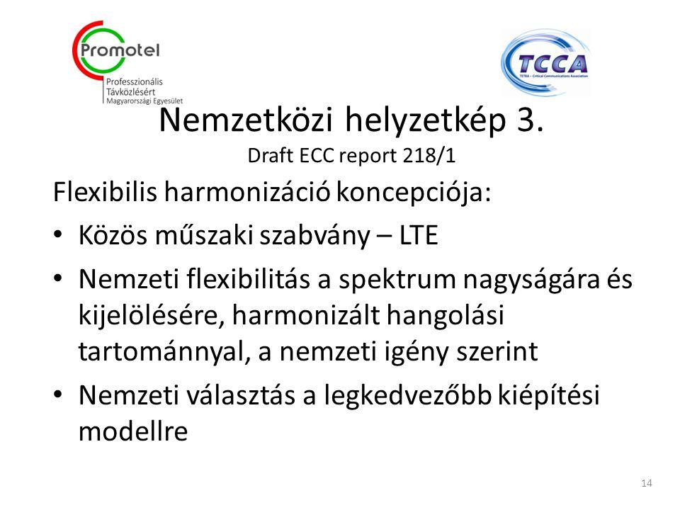 Nemzetközi helyzetkép 3. Draft ECC report 218/1