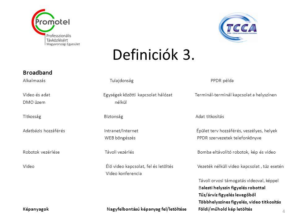 Definiciók 3. Broadband Alkalmazás Tulajdonság PPDR példa
