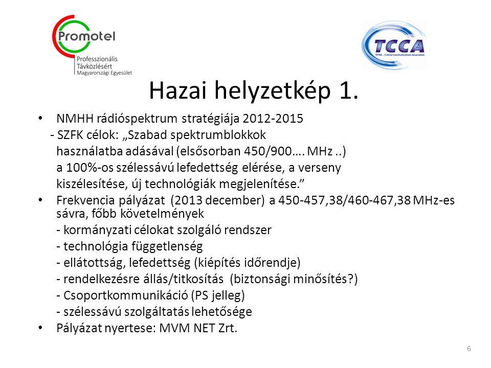 Hazai helyzetkép 1. NMHH rádióspektrum stratégiája 2012-2015
