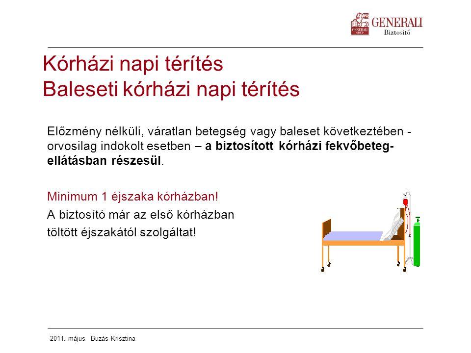 Kórházi napi térítés Baleseti kórházi napi térítés