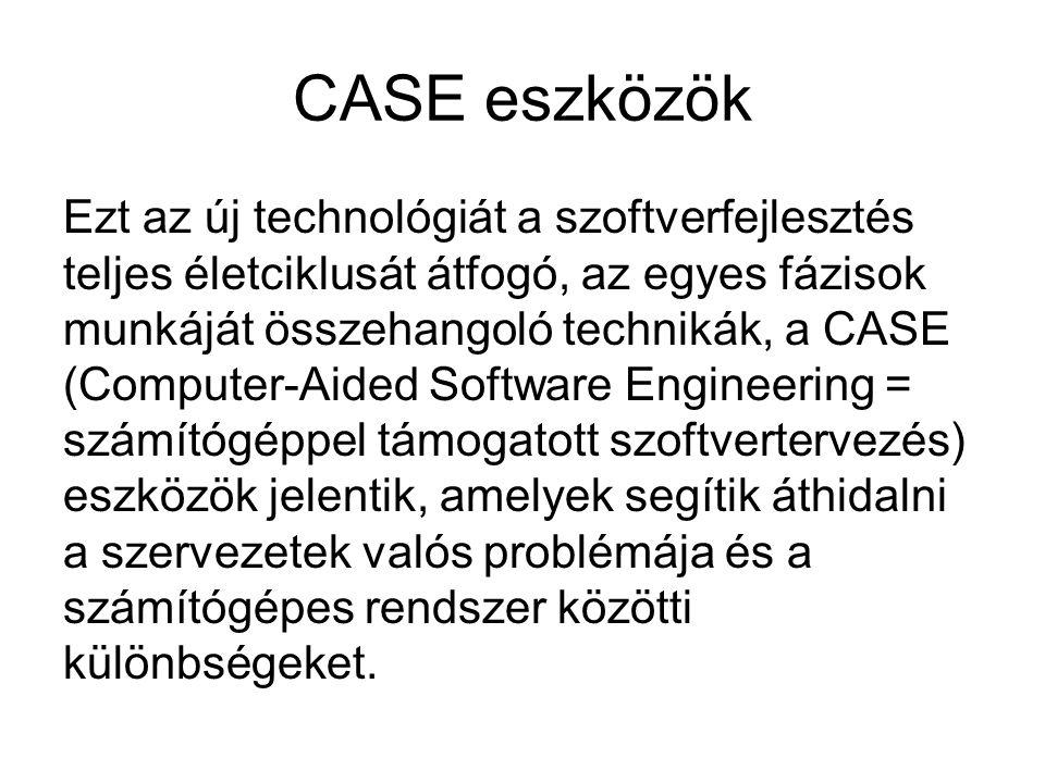 CASE eszközök
