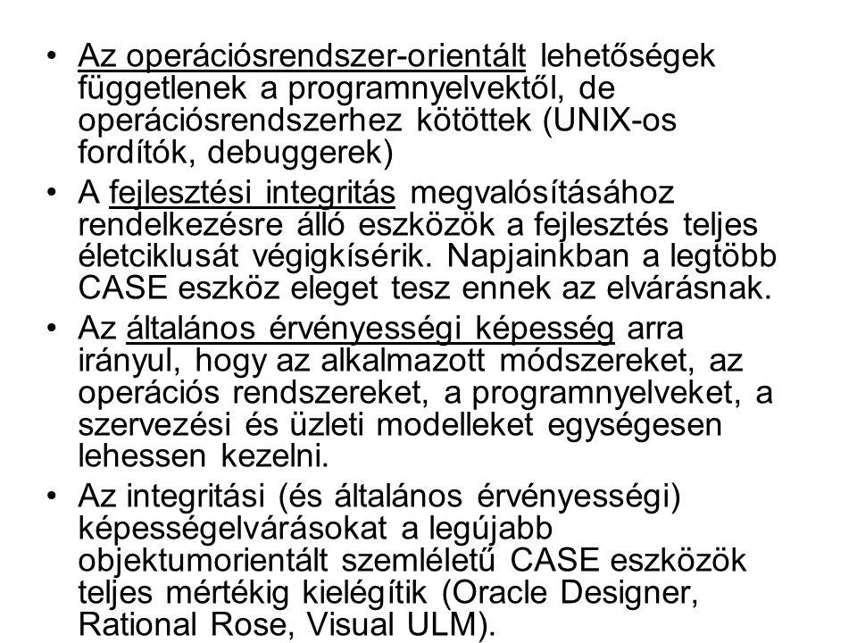Az operációsrendszer-orientált lehetőségek függetlenek a programnyelvektől, de operációsrendszerhez kötöttek (UNIX-os fordítók, debuggerek)