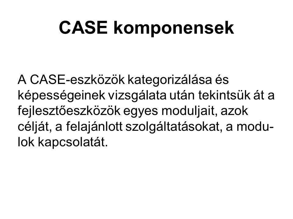 CASE komponensek