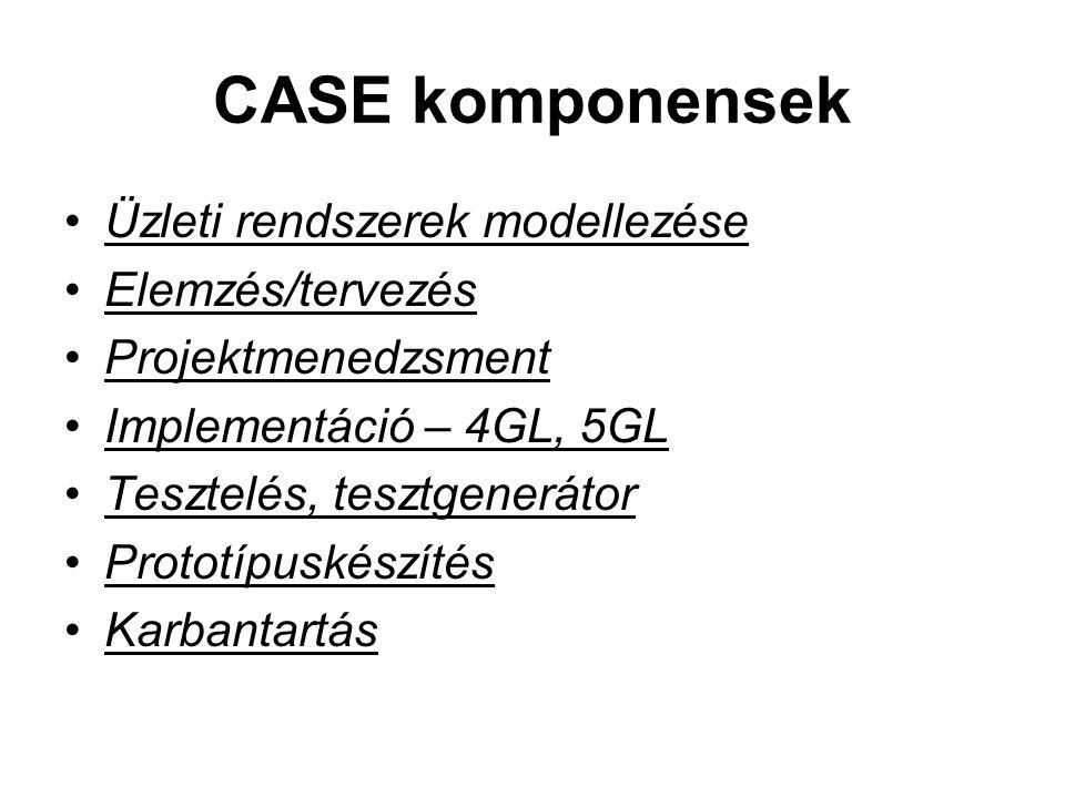 CASE komponensek Üzleti rendszerek modellezése Elemzés/tervezés