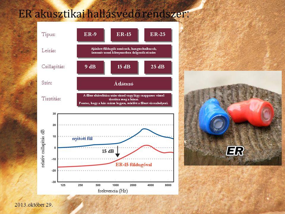 ER akusztikai hallásvédő rendszer: