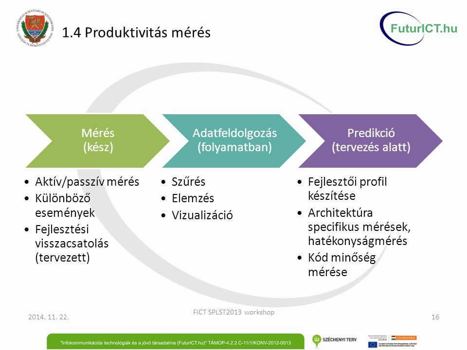 1.4 Produktivitás mérés Mérés (kész) Aktív/passzív mérés