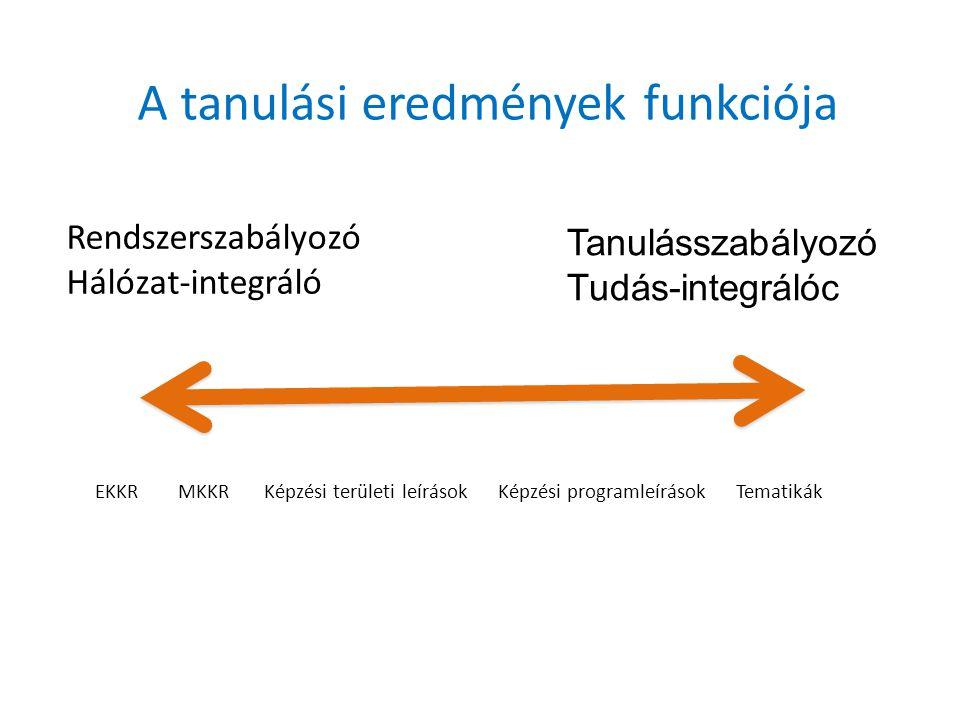A tanulási eredmények funkciója