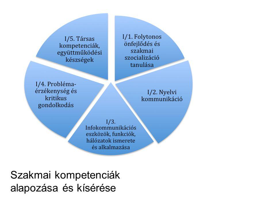 Szakmai kompetenciák alapozása és kísérése