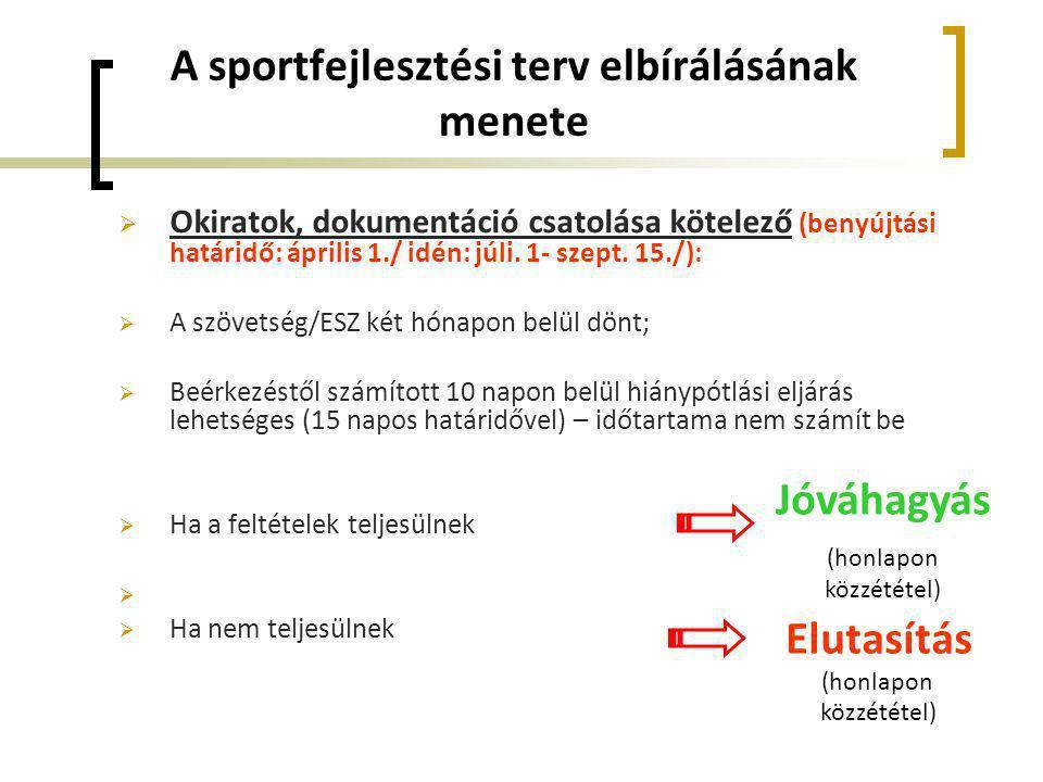 A sportfejlesztési terv elbírálásának menete