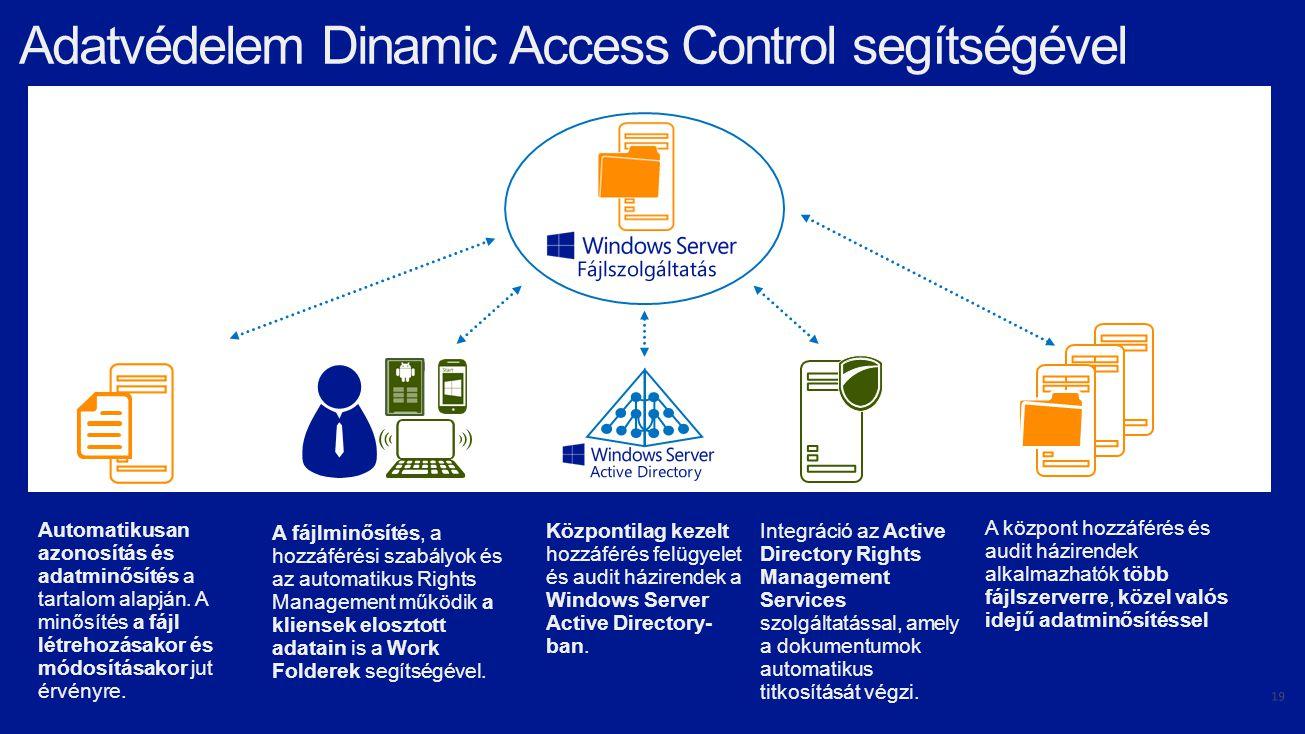 Adatvédelem Dinamic Access Control segítségével