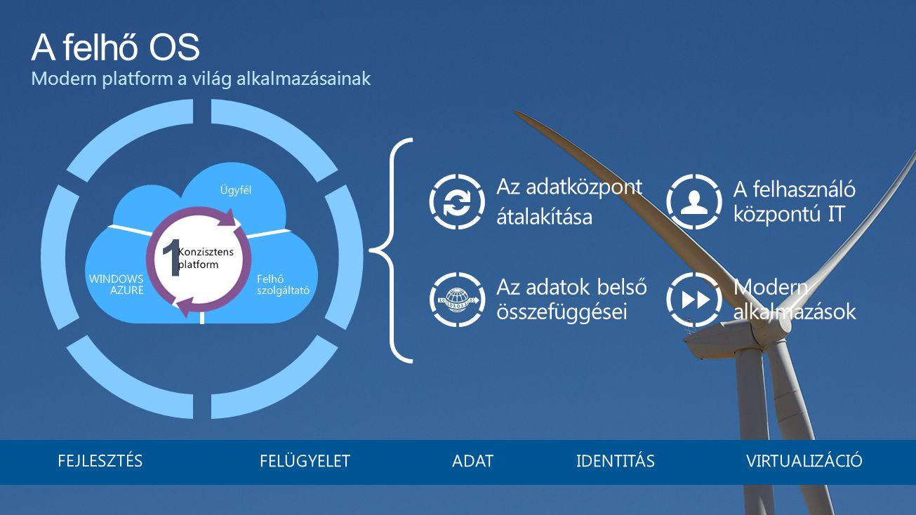 A felhő OS Modern platform a világ alkalmazásainak
