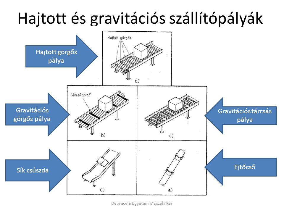 Hajtott és gravitációs szállítópályák