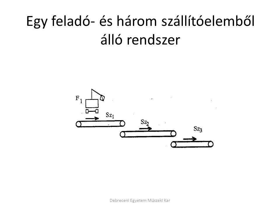 Egy feladó- és három szállítóelemből álló rendszer