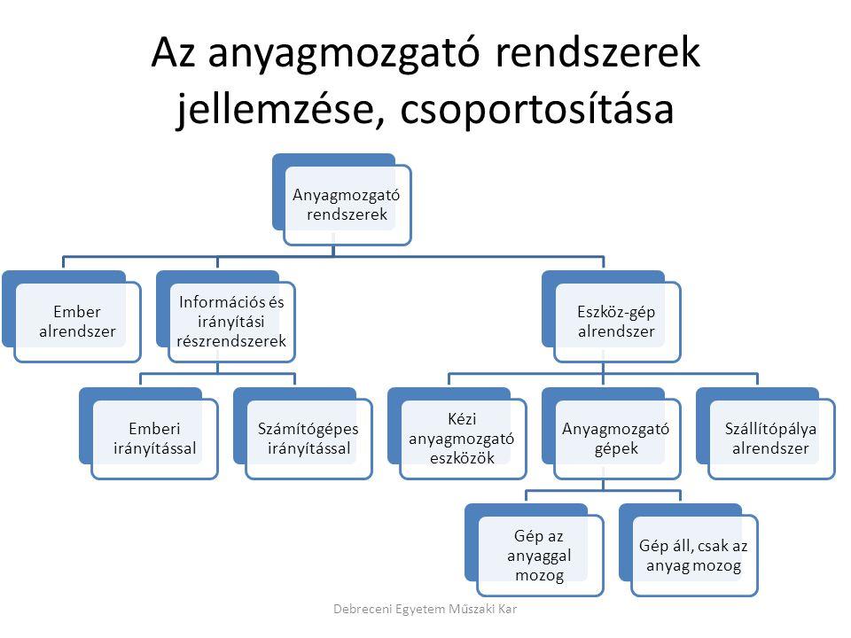 Az anyagmozgató rendszerek jellemzése, csoportosítása