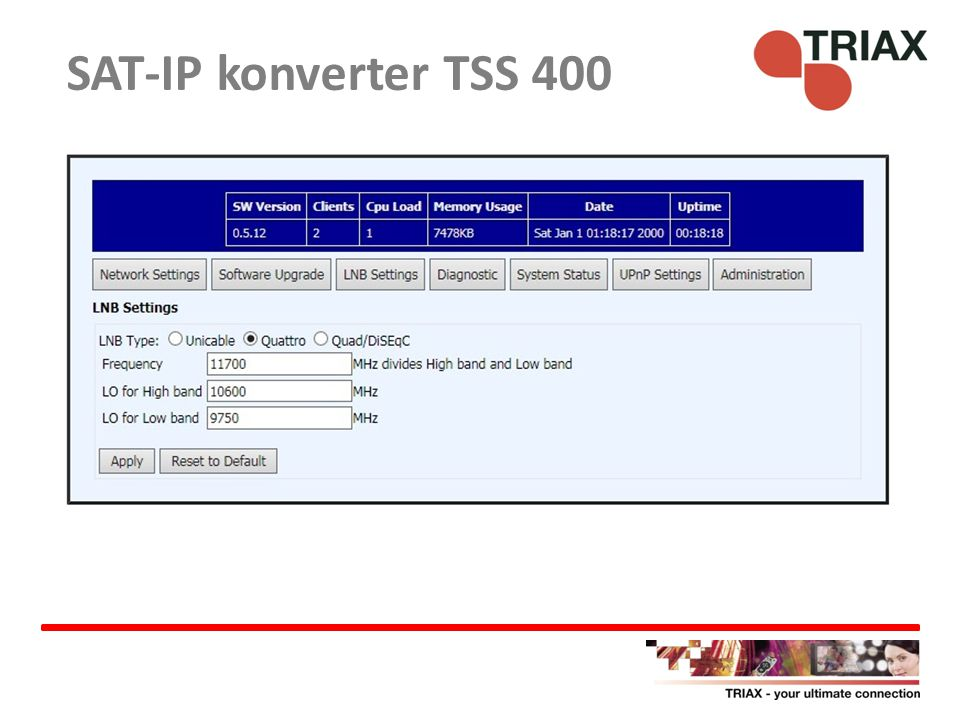 SAT-IP konverter TSS 400