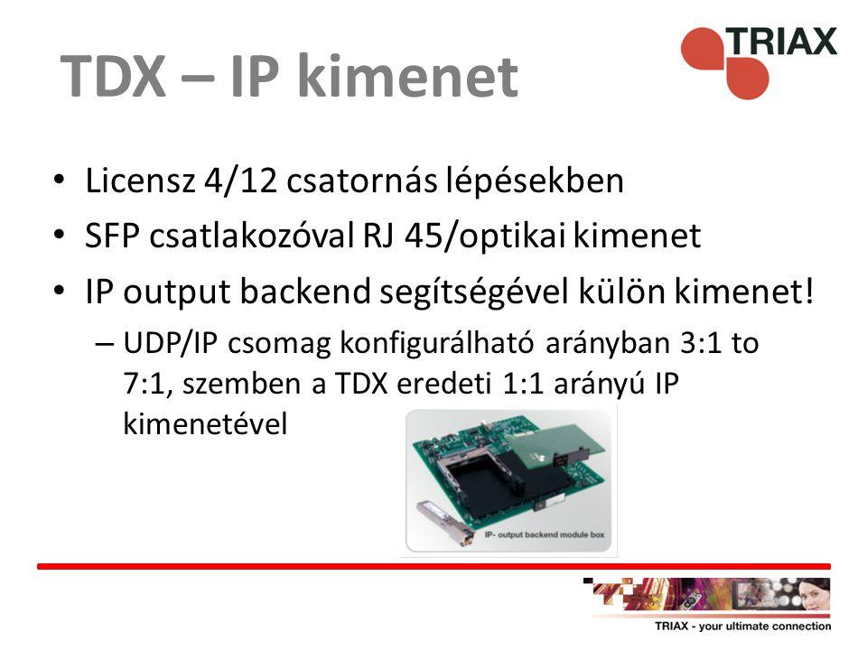 TDX – IP kimenet Licensz 4/12 csatornás lépésekben