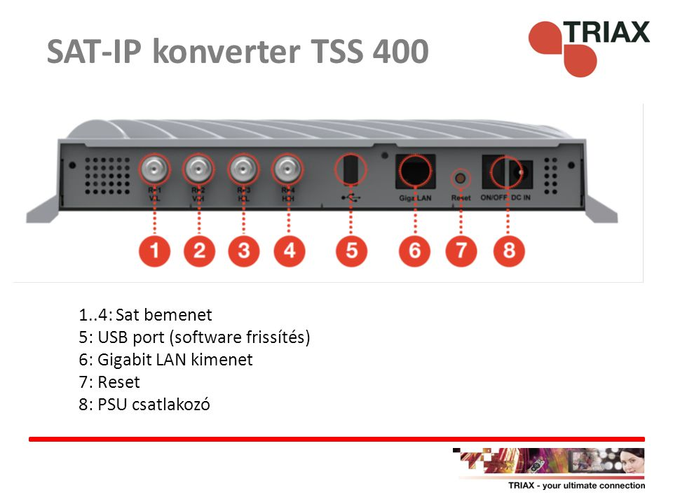 SAT-IP konverter TSS 400 1..4: Sat bemenet