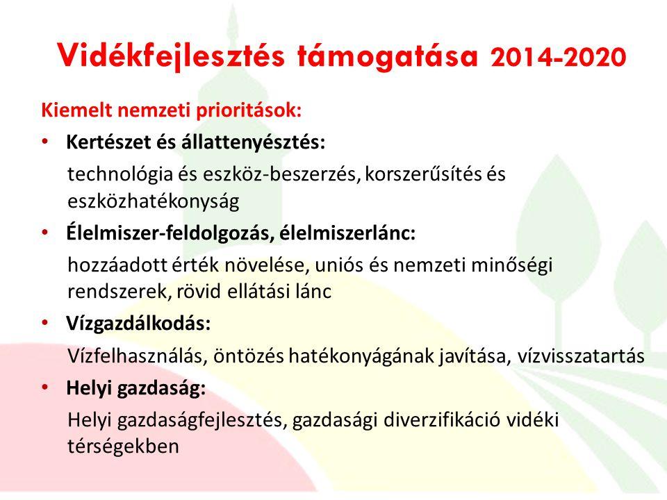 Vidékfejlesztés támogatása 2014-2020