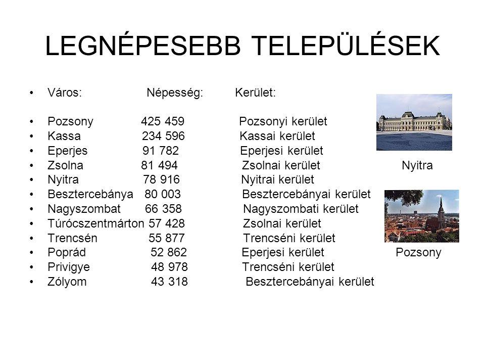 LEGNÉPESEBB TELEPÜLÉSEK