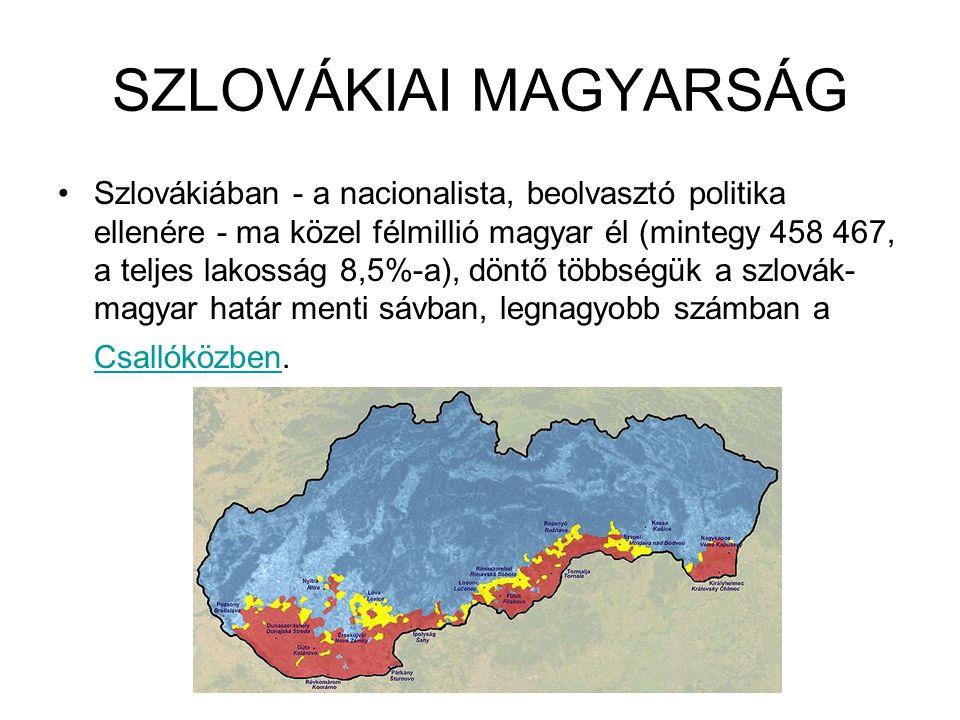 SZLOVÁKIAI MAGYARSÁG