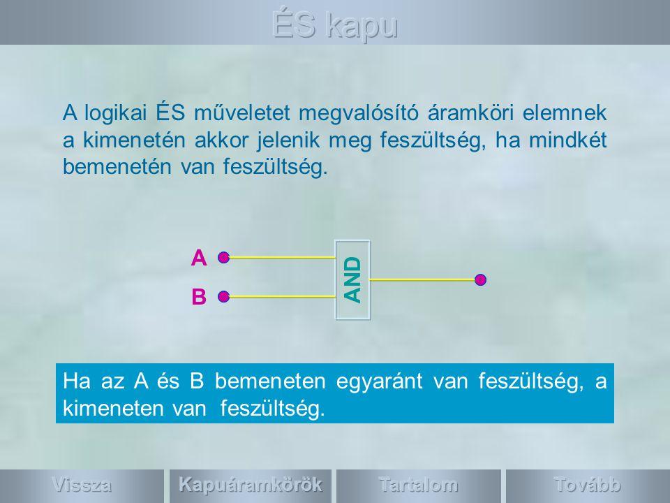 ÉS kapu A logikai ÉS műveletet megvalósító áramköri elemnek a kimenetén akkor jelenik meg feszültség, ha mindkét bemenetén van feszültség.
