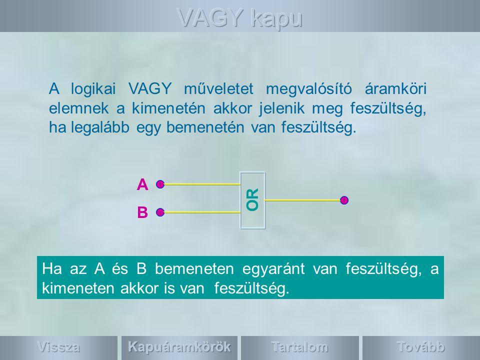 VAGY kapu A logikai VAGY műveletet megvalósító áramköri elemnek a kimenetén akkor jelenik meg feszültség, ha legalább egy bemenetén van feszültség.