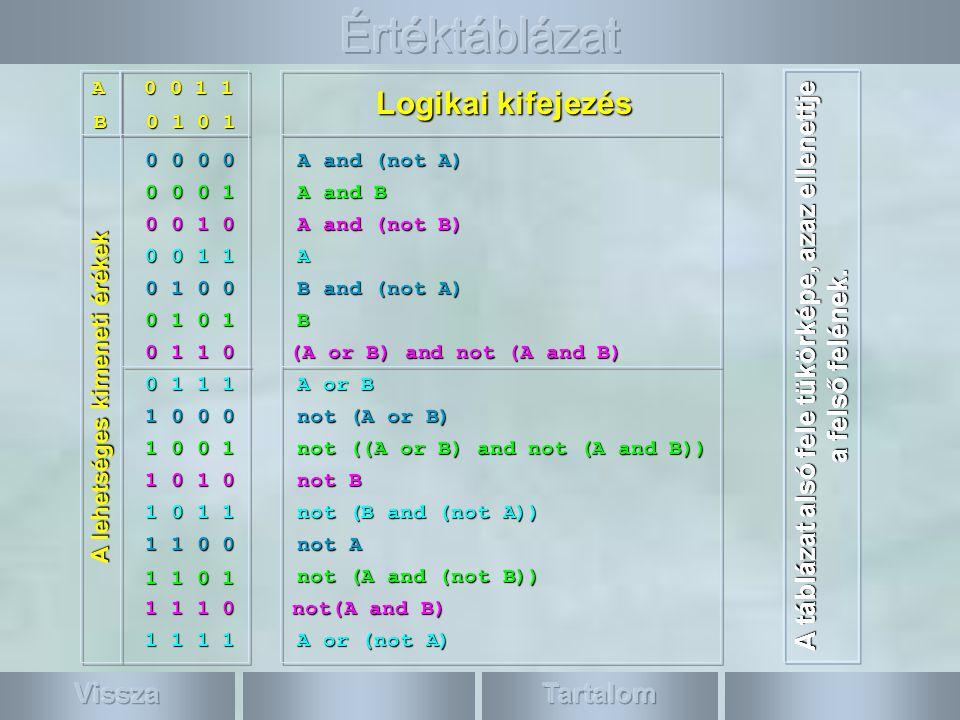 Értéktáblázat Logikai kifejezés