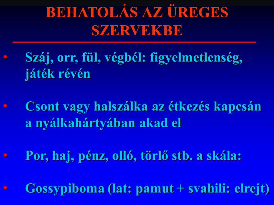 BEHATOLÁS AZ ÜREGES SZERVEKBE