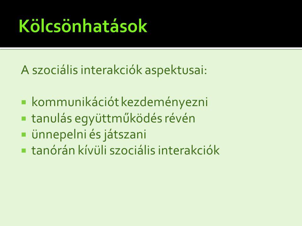 Kölcsönhatások A szociális interakciók aspektusai: