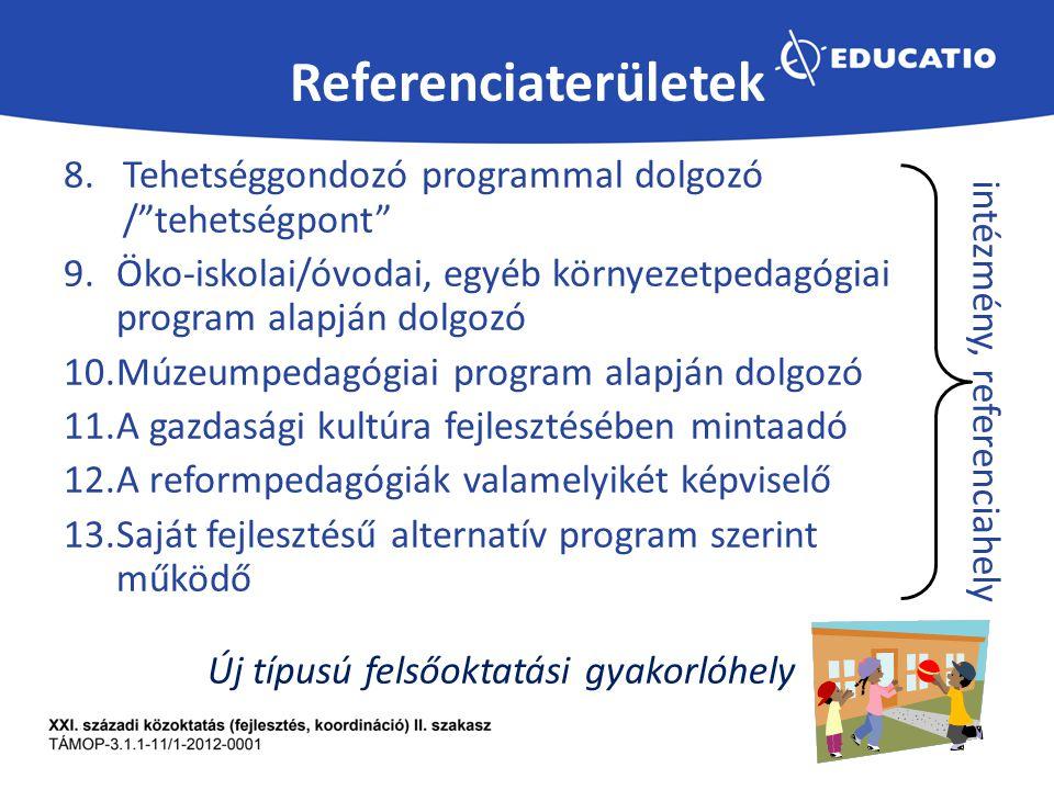 Referenciaterületek Tehetséggondozó programmal dolgozó / tehetségpont