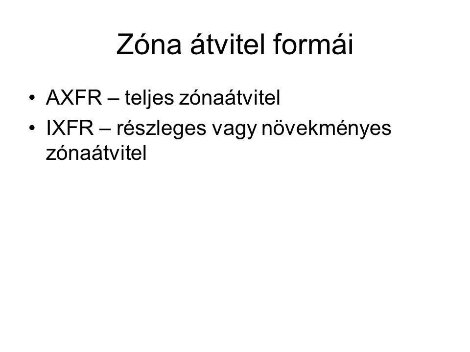 Zóna átvitel formái AXFR – teljes zónaátvitel