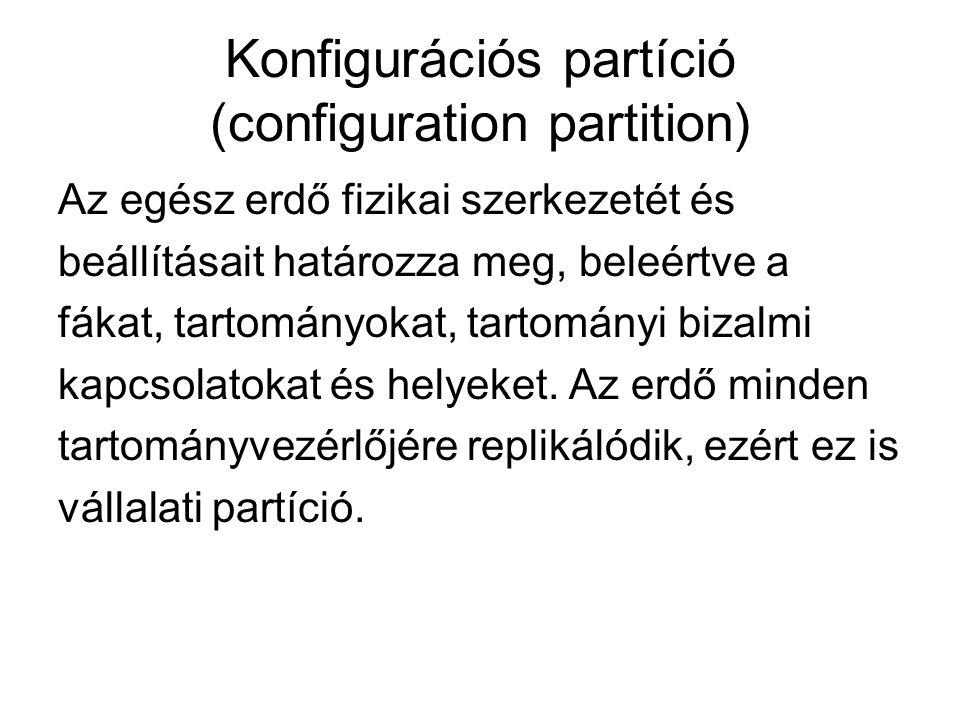 Konfigurációs partíció (configuration partition)
