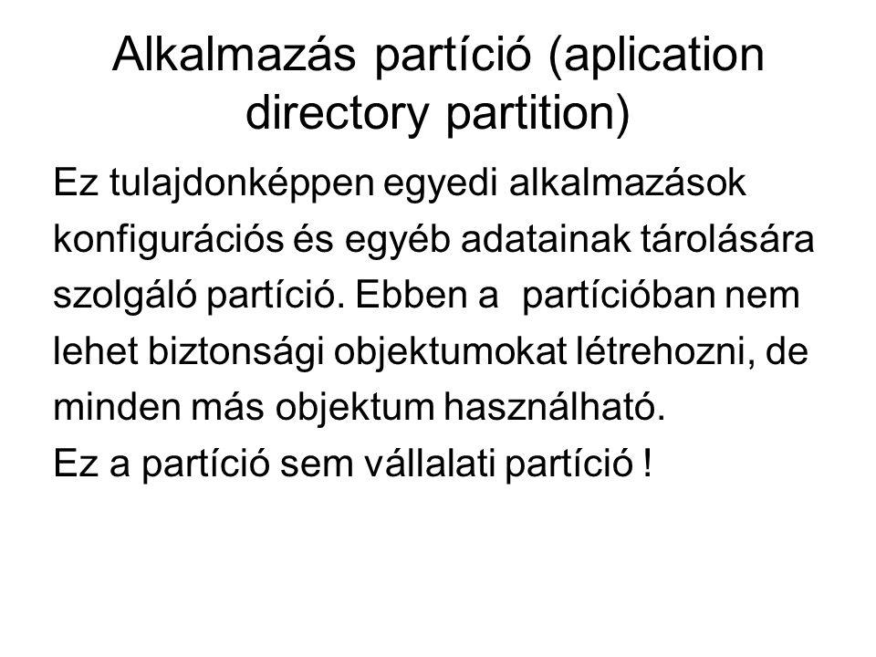 Alkalmazás partíció (aplication directory partition)