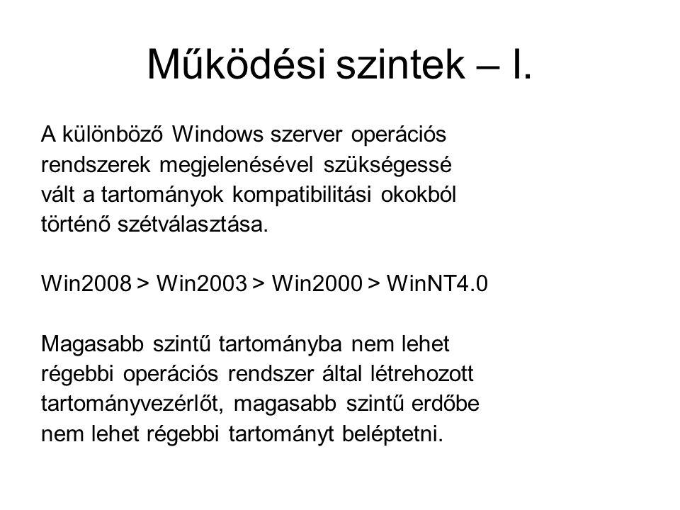 Működési szintek – I. A különböző Windows szerver operációs