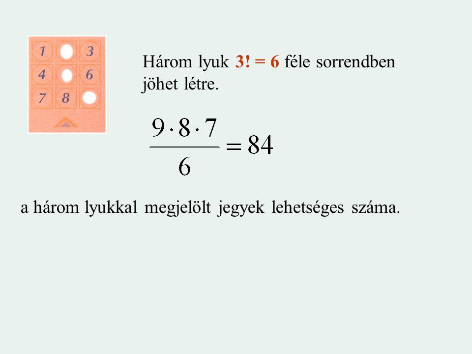 Három lyuk 3! = 6 féle sorrendben jöhet létre.