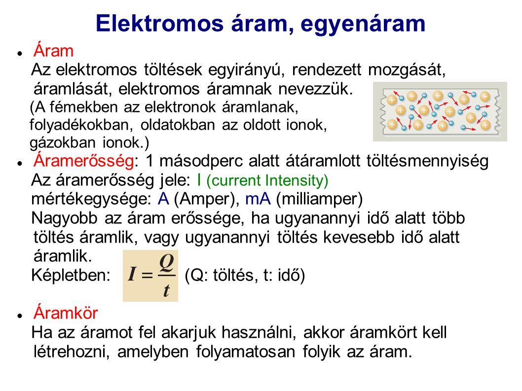 Elektromos áram, egyenáram