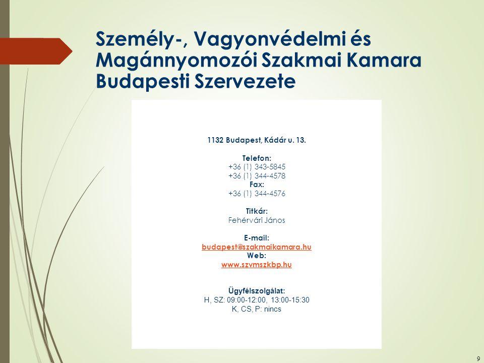 H, SZ: 09:00-12:00, 13:00-15:30 K, CS, P: nincs