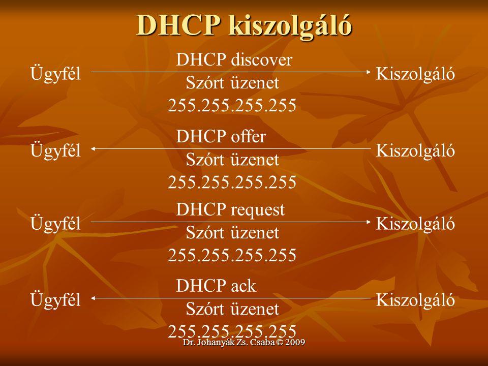 DHCP kiszolgáló Ügyfél Kiszolgáló DHCP discover Szórt üzenet