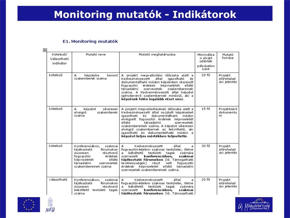Monitoring mutatók - Indikátorok