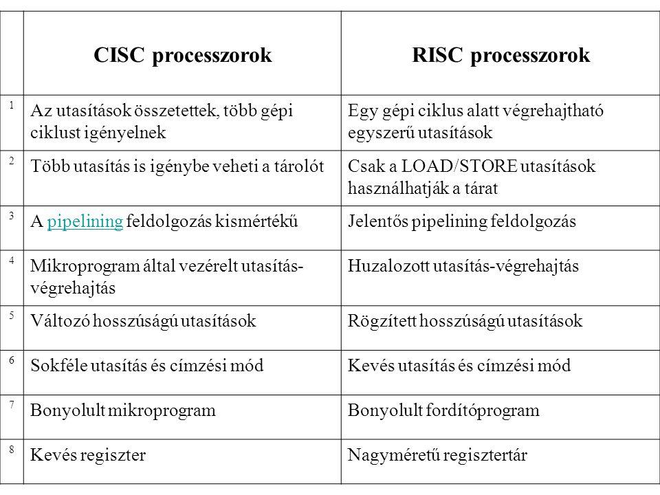 CISC processzorok RISC processzorok